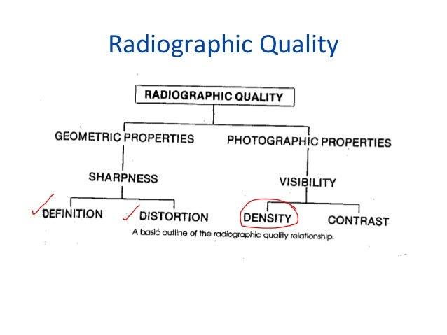 Radiographic Quality