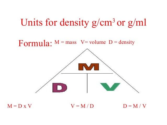 how to find population density formula
