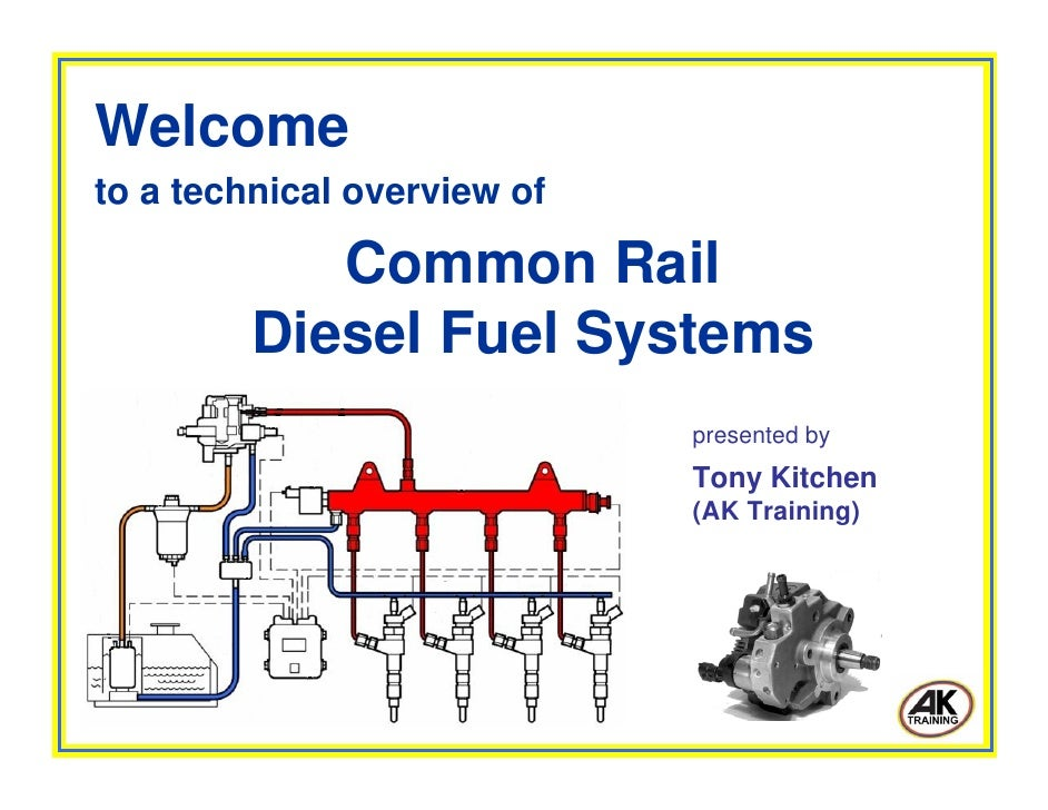 Welcometo a technical overview of            Common Rail         Diesel Fuel Systems                             presented...