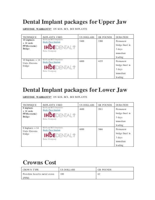 Dental implant packages