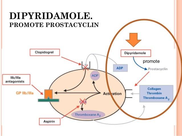 photo Ticlopidine