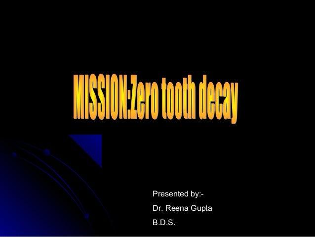 Presented by:-Dr. Reena GuptaB.D.S.