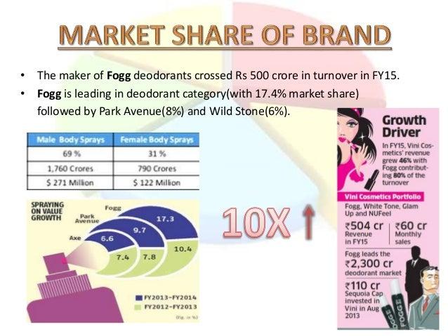 fogg marketing strategy analysis