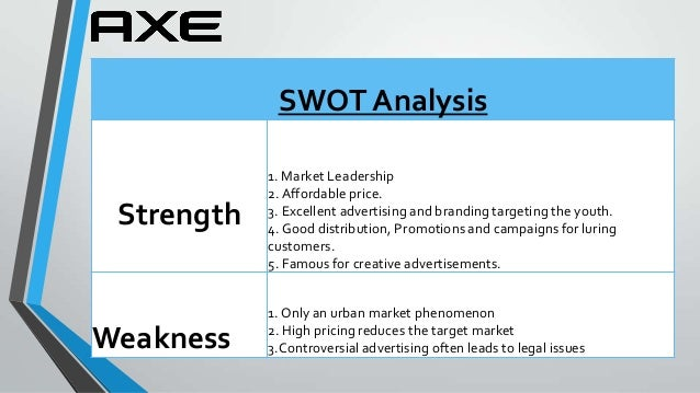 "swot analysis for lotion Swot analysis — ""long lists (over 40 factors on average), general (often meaningless) descriptions, a failure to prioritize and no attempt to verify any points"" most worrying was the universal finding that no-one subsequently used the outputs in the later stages of the strategy."