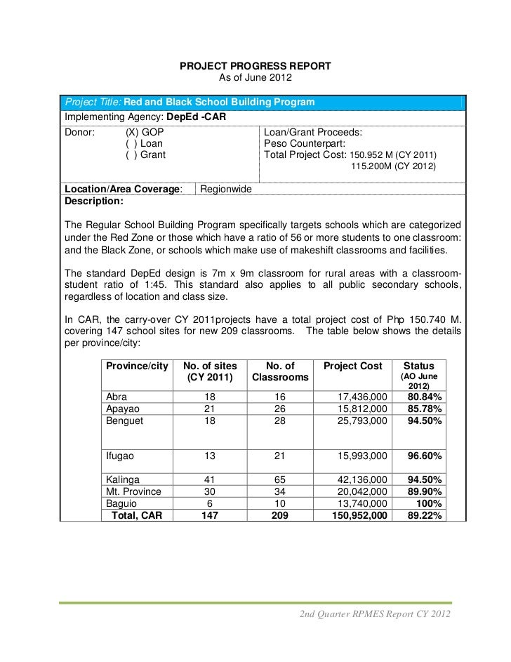 PROJECT PROGRESS REPORT                               As of June 2012Project Title: Red and Black School Building ProgramI...
