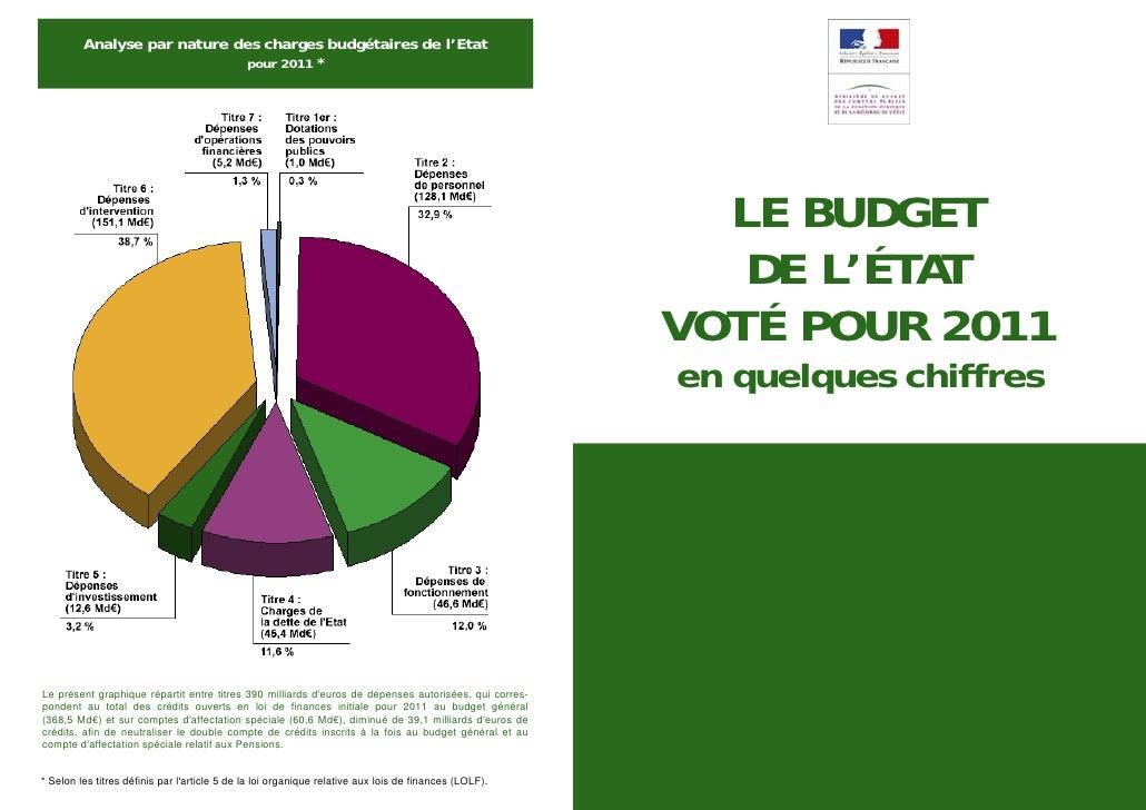 Analyse par nature des charges budgétaires de l'Etat                             pour 2011 *                              ...