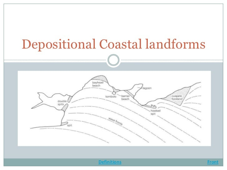 Depositional Coastal landforms                 Definitions          Front