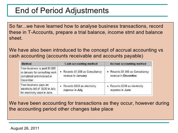 So far...we have learned how to analyse business transactions, record these in T-Accounts, prepare a trial balance, income...