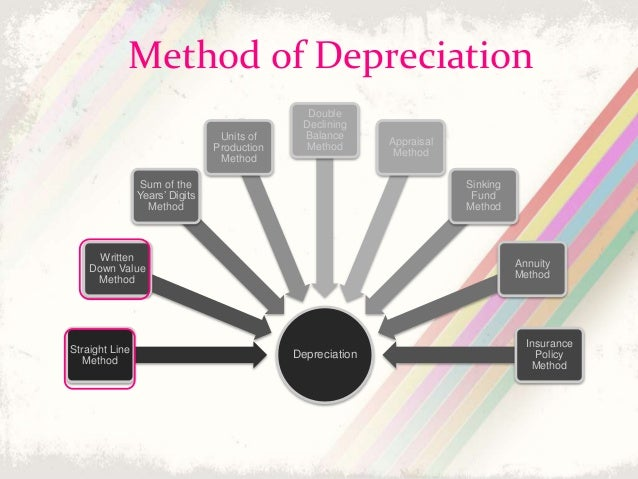 depreciation and provision for depreciation accounting essay Allowance for depreciation balance sheet keyword after analyzing the system lists the list of keywords related and the list of websites with related content, in.