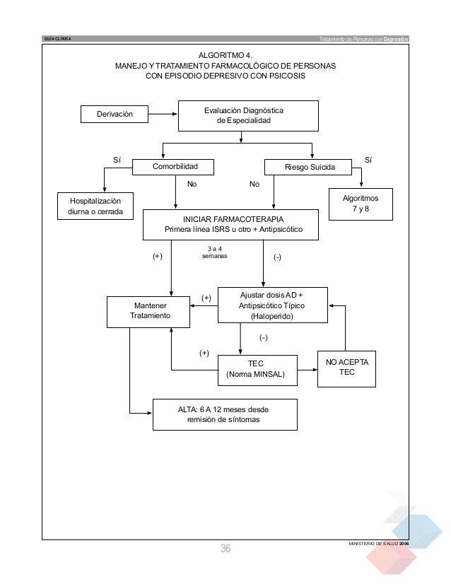 sporanox versus lamisil