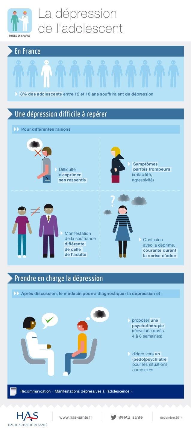 8% des adolescents entre 12 et 18 ans souffriraient de dépression  Symptômes  parfois trompeurs  (irritabilité,  agressivi...
