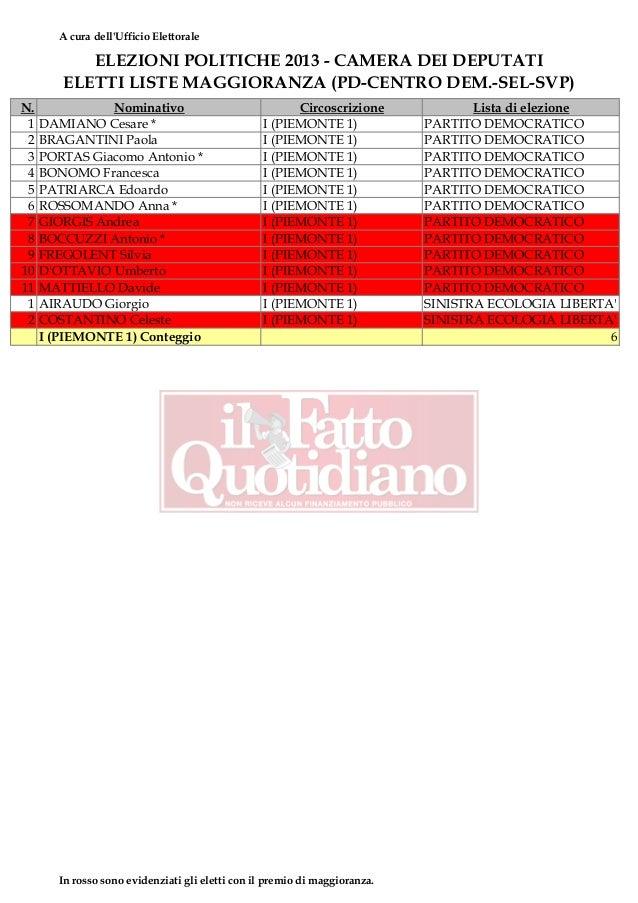 A cura dell'Ufficio Elettorale  ELEZIONI POLITICHE 2013 - CAMERA DEI DEPUTATI ELETTI LISTE MAGGIORANZA (PD-CENTRO DEM.-SEL...