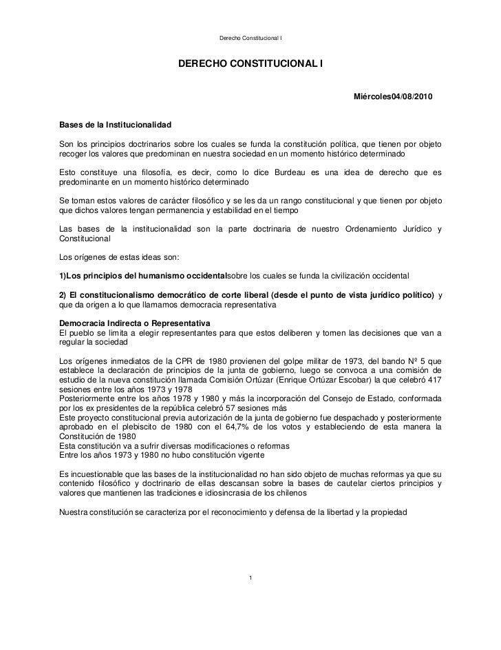 Derecho Constitucional I                                 DERECHO CONSTITUCIONAL I                                         ...