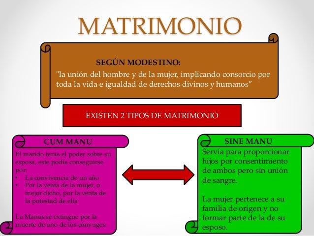 Matrimonio Derecho Romano Unam : Familia matrimonio divorcio patria potestad tutela