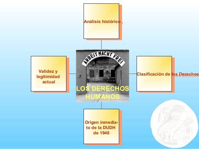 Validez y legitimidad actual Validez y legitimidad actual Origen inmedia- to de la DUDH de 1948 Origen inmedia- to de la D...