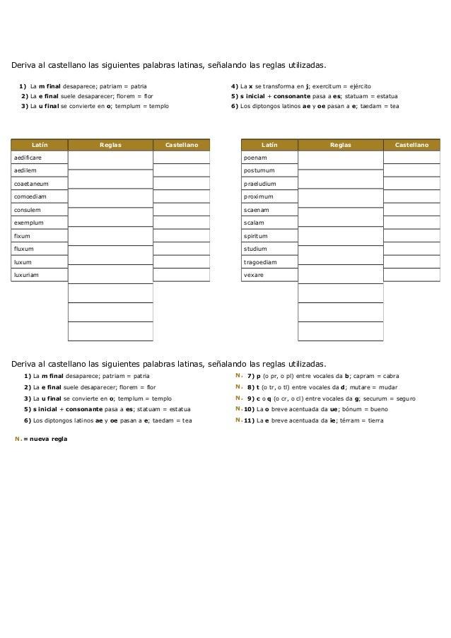 Derivación al castellano de algunas palabras latinas