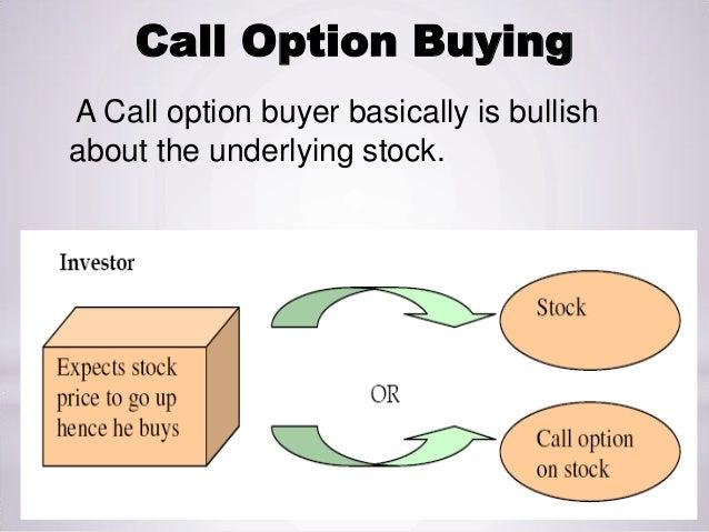 Call vs put stock options