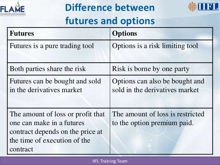 What is difference between future and option trading