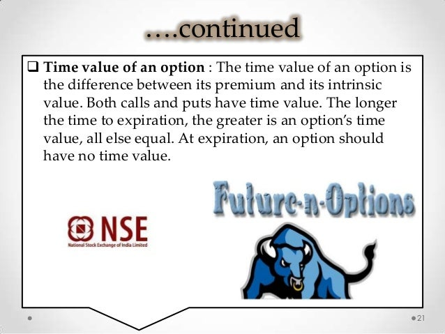 Stock options time value