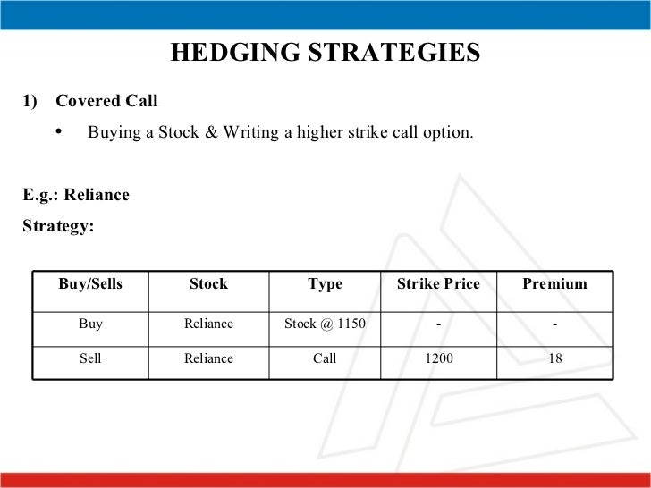 Nifty options hedging strategies
