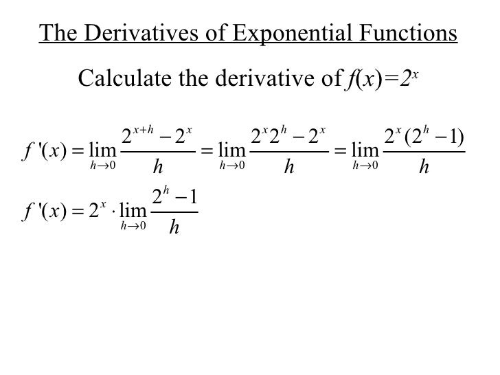 Derive Exponential Derivative Rule
