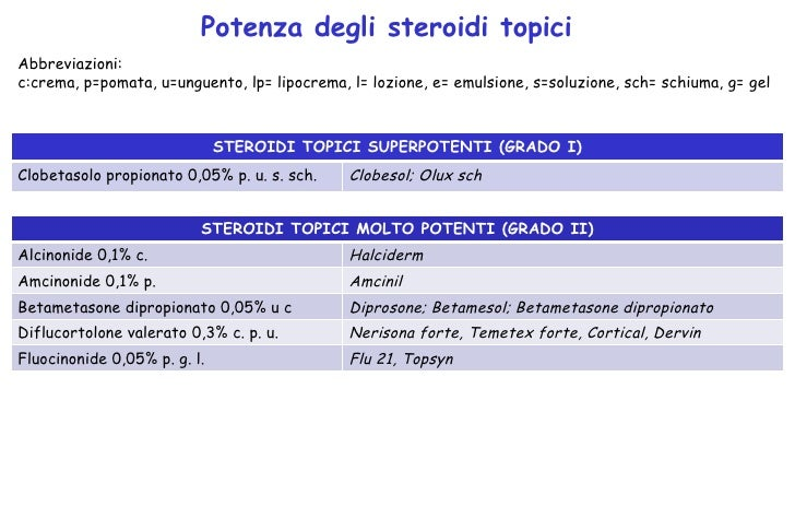 topical steroid class c