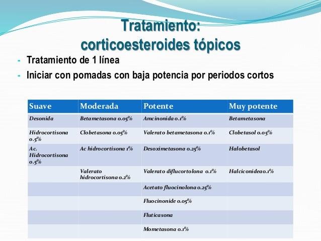acetato esteroide