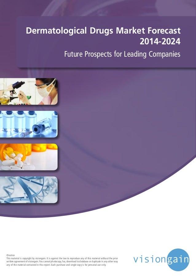 Dermatological Drugs Market 2014-2024
