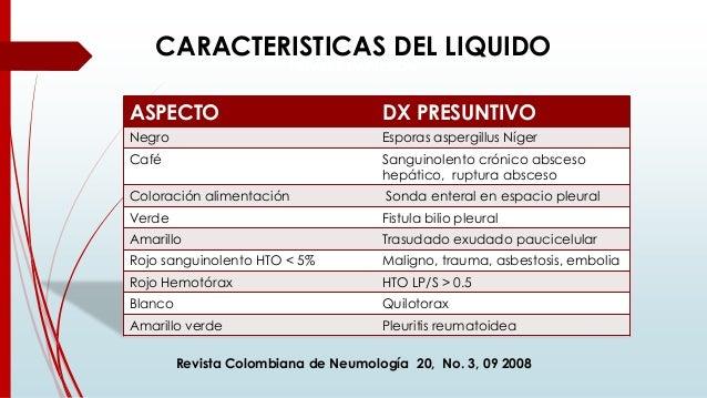 Derrame pleural ( Correlación Medico Quirúrgica )