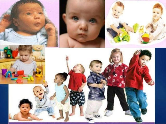 Etapa de 0 a 6 años  Se desarrollan las áreas Socioafectivo  Cognitivo  Físico  Mediante el proceso:  0 a 6 años  Maduraci...