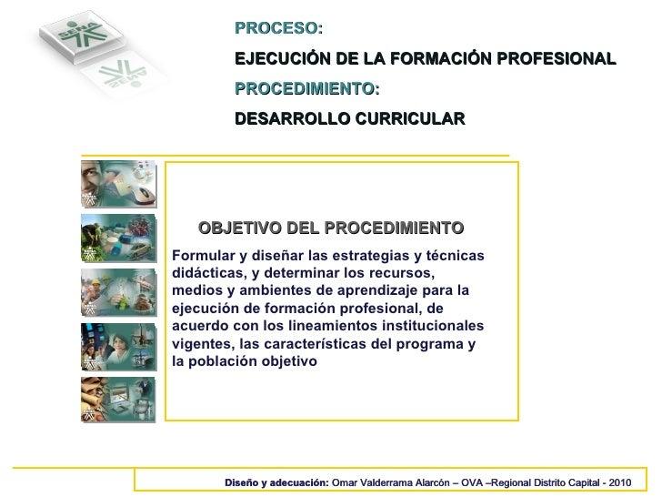 PROCESO: EJECUCIÓN DE LA FORMACIÓN PROFESIONAL PROCEDIMIENTO:  DESARROLLO CURRICULAR  Diseño y adecuación:  Omar Valderram...