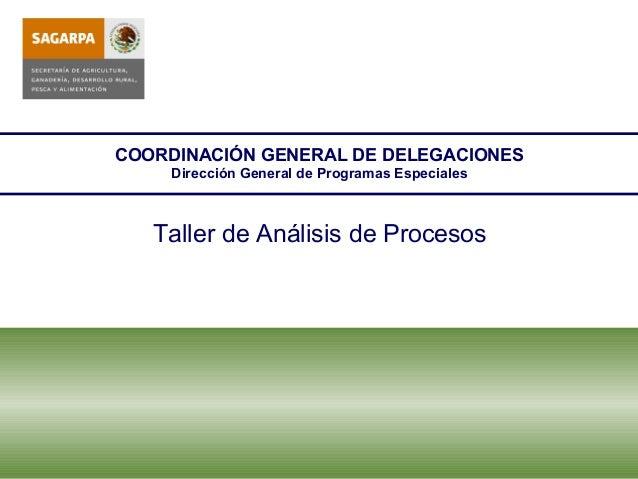 1Taller de Proyectos de Procesos Módulo I Desarrollo de Procesos COORDINACIÓN GENERAL DE DELEGACIONES Dirección General de...