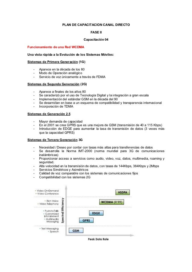 PLAN DE CAPACITACION CANAL DIRECTO                                         FASE II                                     Cap...