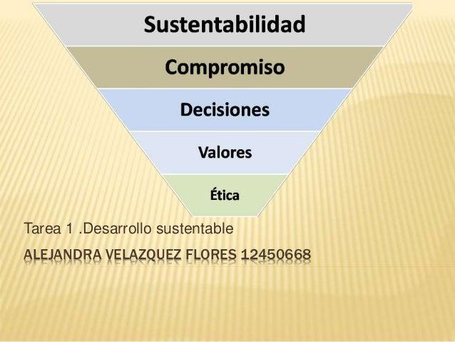Tarea 1 .Desarrollo sustentable  ALEJANDRA VELAZQUEZ FLORES 12450668