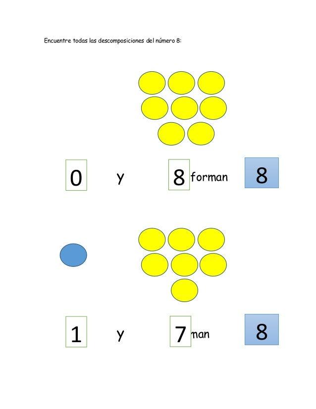 Encuentre todas las descomposiciones del número 8:y formany forman1 7 80 8 8