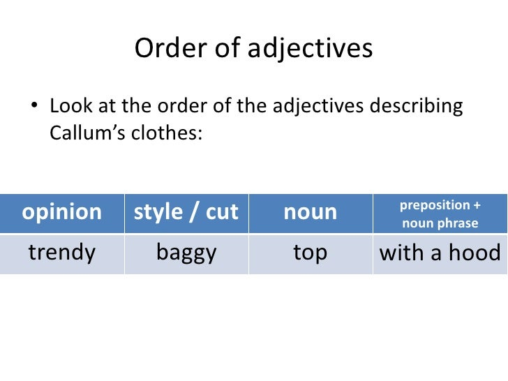 Fashion Show Adjectives