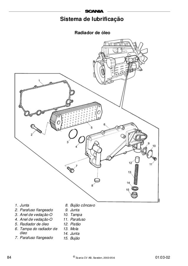 Motor Scania Dc 12