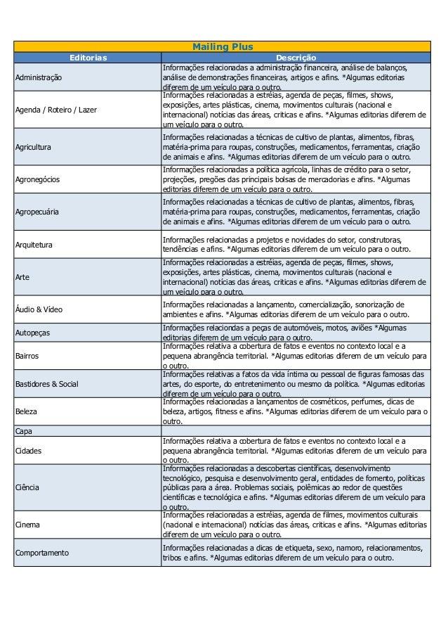 Editorias Descrição Administração Informações relacionadas a administração financeira, análise de balanços, análise de dem...