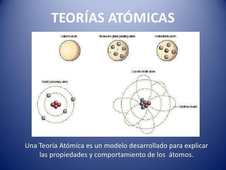TEORÍAS ATÓMICAS<br />Una Teoría Atómica es un modelo desarrollado para explicar  las propiedades y comportamiento de los ...