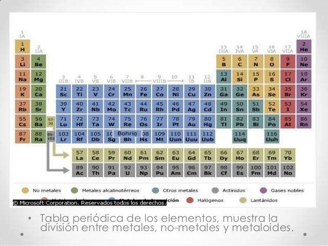 La tabla peri dica de los elementos qu mica wikisabio historia y propiedades urtaz Choice Image
