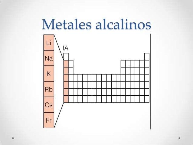 Tabla peri dica de los elementos wikipedia la descripcion de la para qu sirve la tabla urtaz Image collections