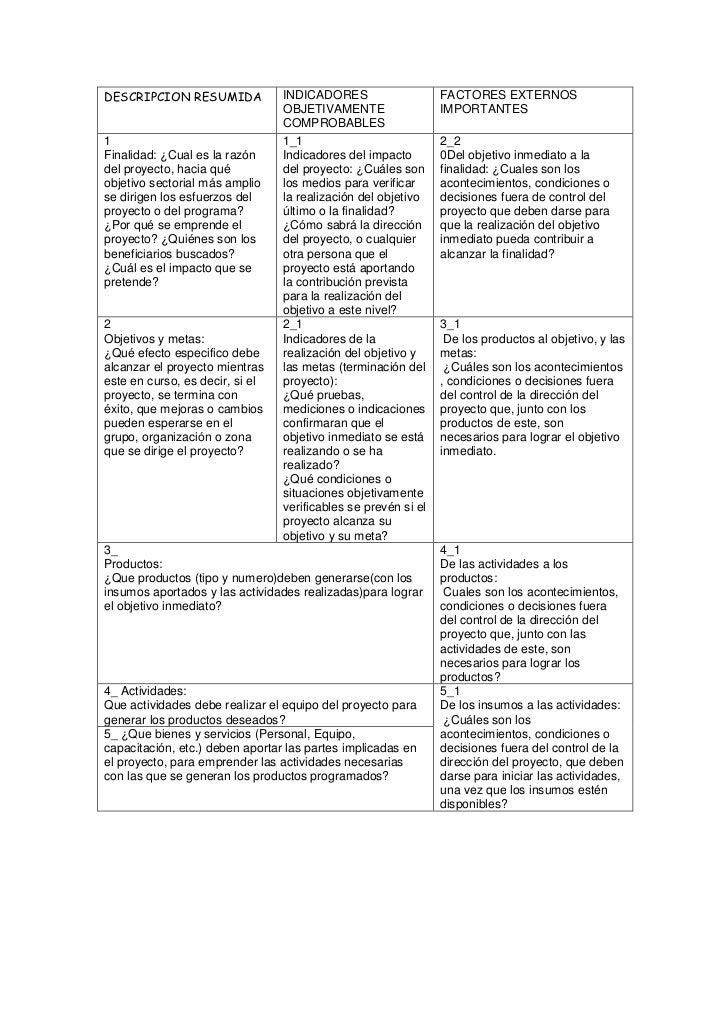 DESCRIPCION RESUMIDA             INDICADORES                    FACTORES EXTERNOS                                 OBJETIVA...