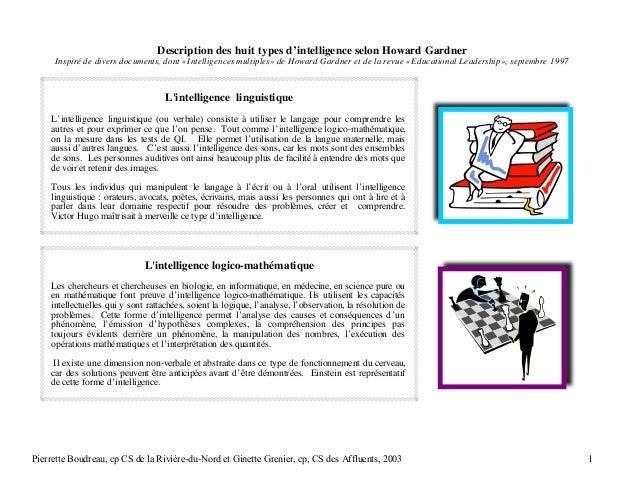 Description des huit types d'intelligence selon Howard Gardner Inspiré de divers documents, dont «Intelligences multiples»...