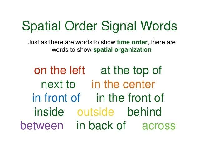 Descriptive essay spatial order do my admission essay uk
