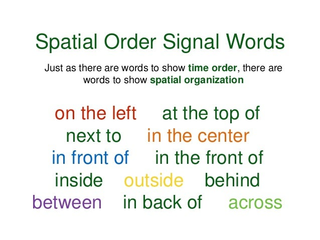 spatial order in writing Writing tips space order : space order means writing about objects in the order of where they are located when you are writing a description of how something looks.