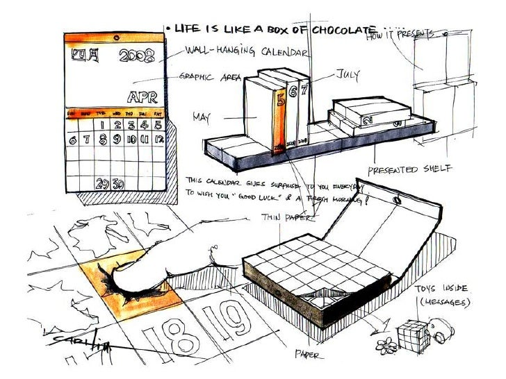 Desde el boceto conceptual a la lamina de producto for Conceptualizacion de la arquitectura
