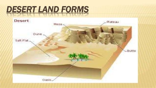 Similiar Desert Landforms Diagram Keywords