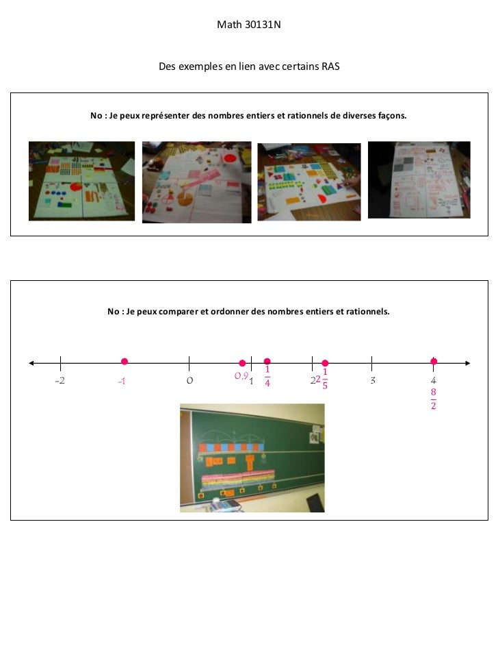 Math 30131N                     Des exemples en lien avec certains RAS     No : Je peux représenter des nombres entiers et...