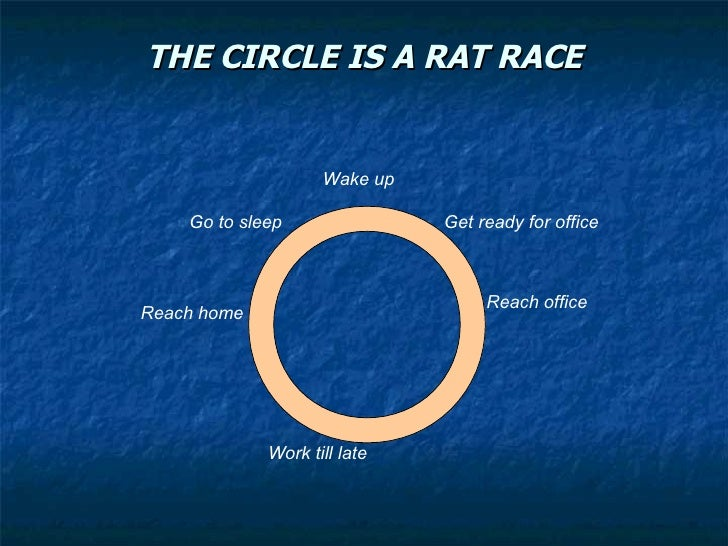 THE CIRCLE IS A RAT RACE Wake up Get ready for office Reach office Work till late Reach home Go to sleep