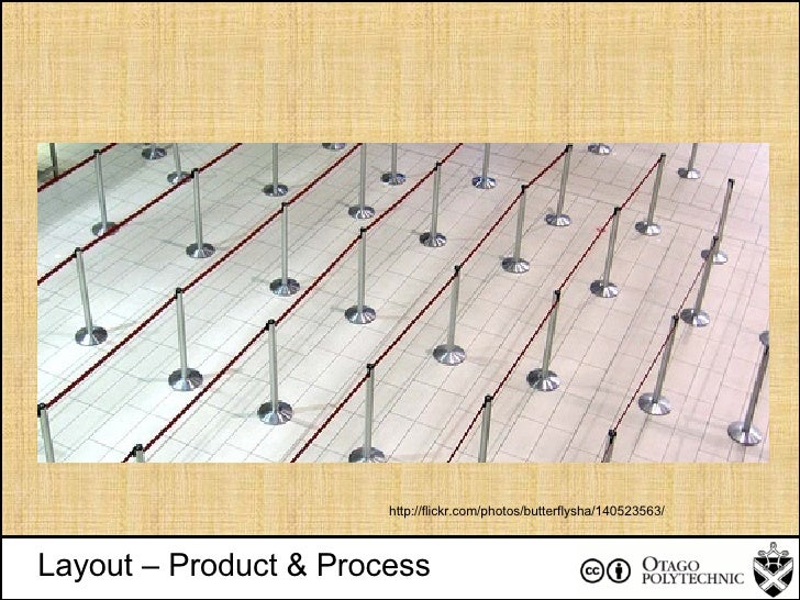 Layout – Product & Process http://flickr.com/photos/butterflysha/140523563/
